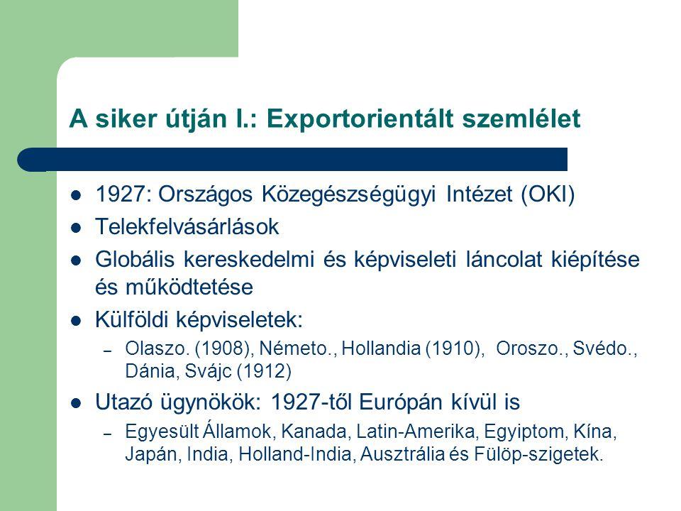 A siker útján I.: Exportorientált szemlélet