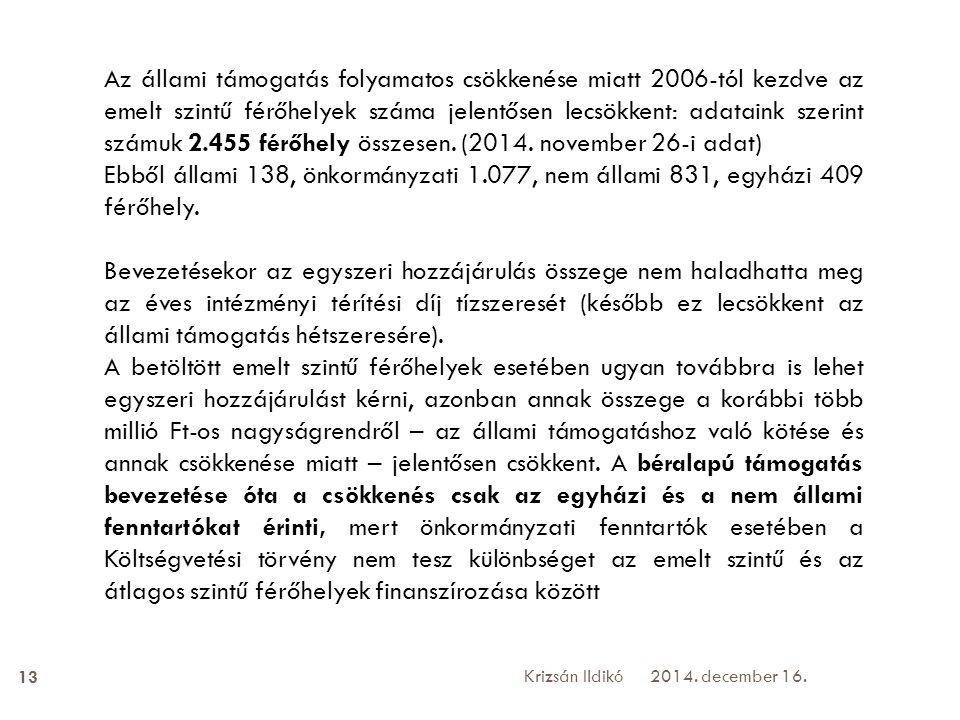 Az állami támogatás folyamatos csökkenése miatt 2006-tól kezdve az emelt szintű férőhelyek száma jelentősen lecsökkent: adataink szerint számuk 2.455 férőhely összesen. (2014. november 26-i adat)