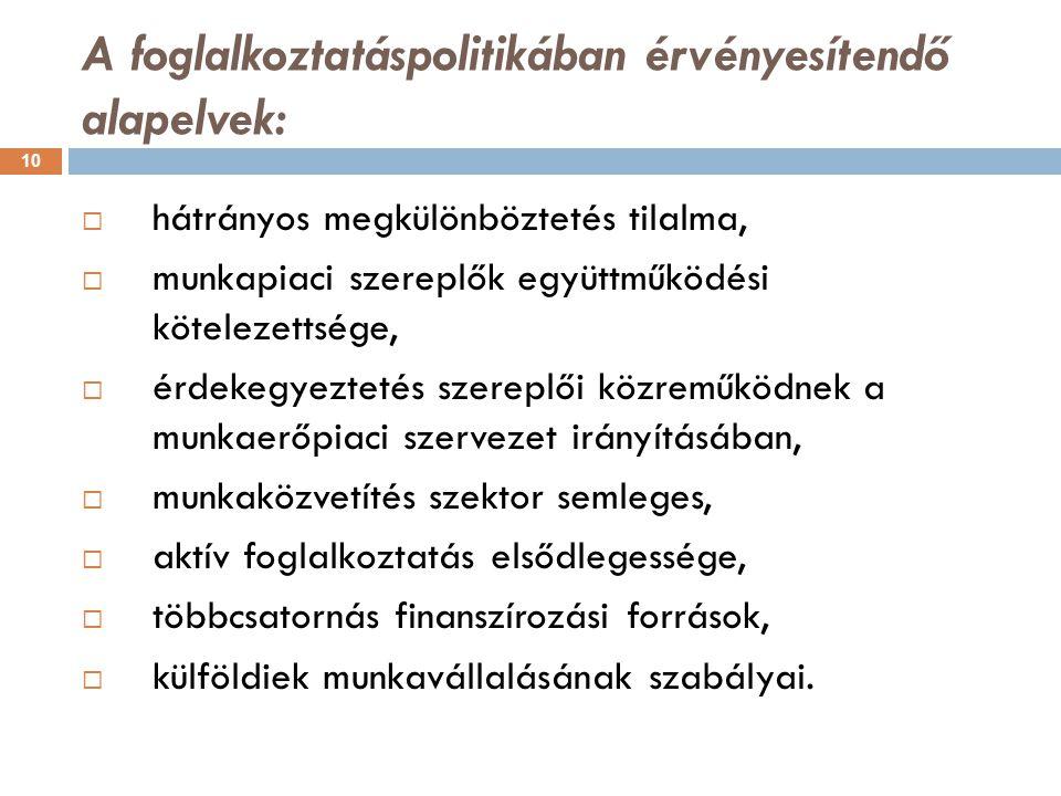A foglalkoztatáspolitikában érvényesítendő alapelvek: