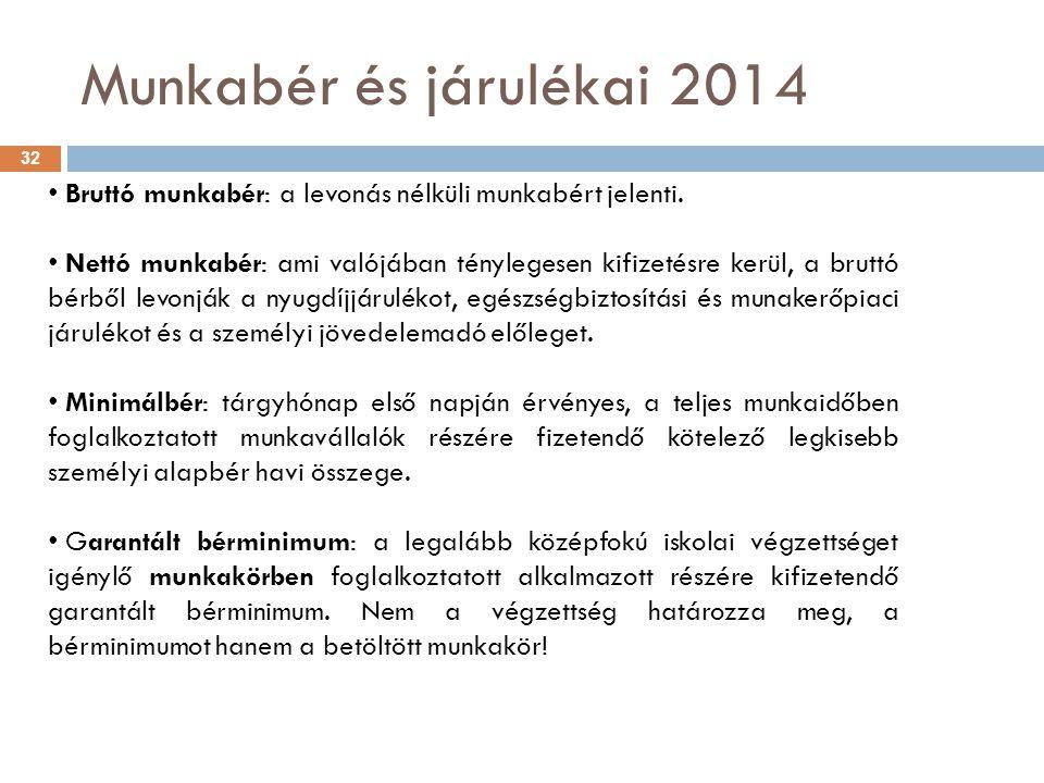 Munkabér és járulékai 2014 Bruttó munkabér: a levonás nélküli munkabért jelenti.