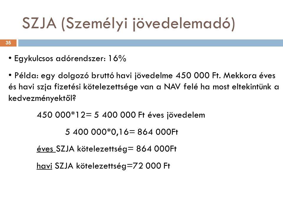 SZJA (Személyi jövedelemadó)