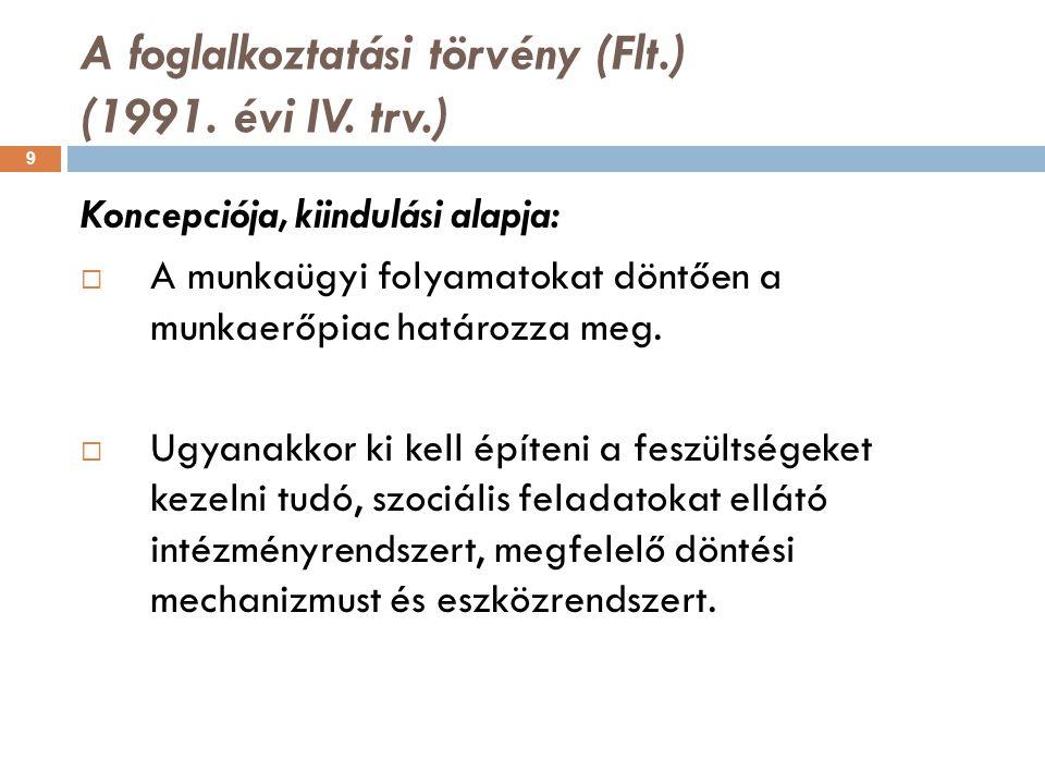 A foglalkoztatási törvény (Flt.) (1991. évi IV. trv.)