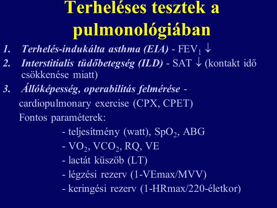 Terheléses tesztek a pulmonológiában