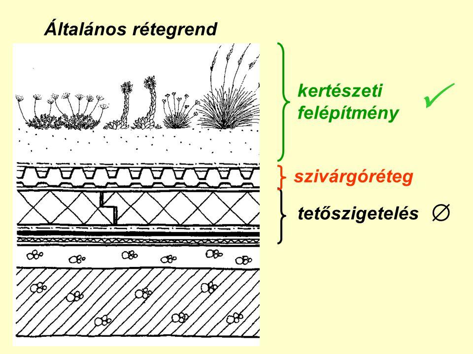   Általános rétegrend kertészeti felépítmény szivárgóréteg