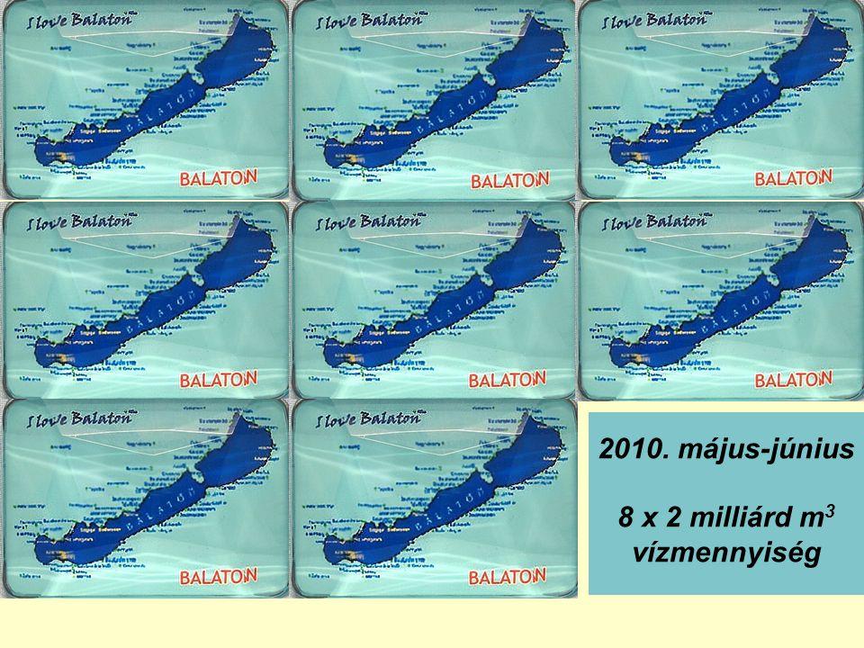 2010. május-június 8 x 2 milliárd m3 vízmennyiség