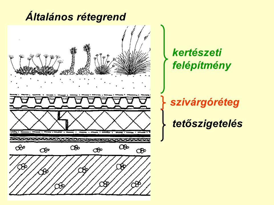 Általános rétegrend kertészeti felépítmény szivárgóréteg tetőszigetelés
