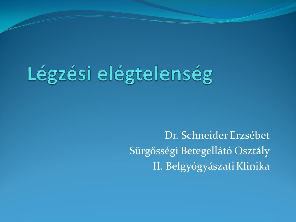 Légzési elégtelenség Dr. Schneider Erzsébet