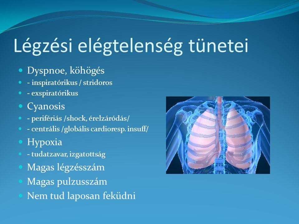 Légzési elégtelenség tünetei