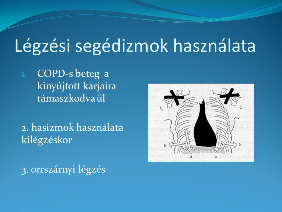 Légzési segédizmok használata