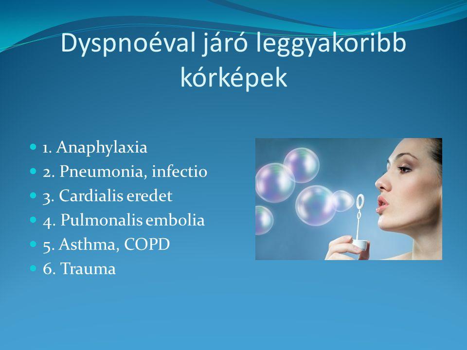 Dyspnoéval járó leggyakoribb kórképek