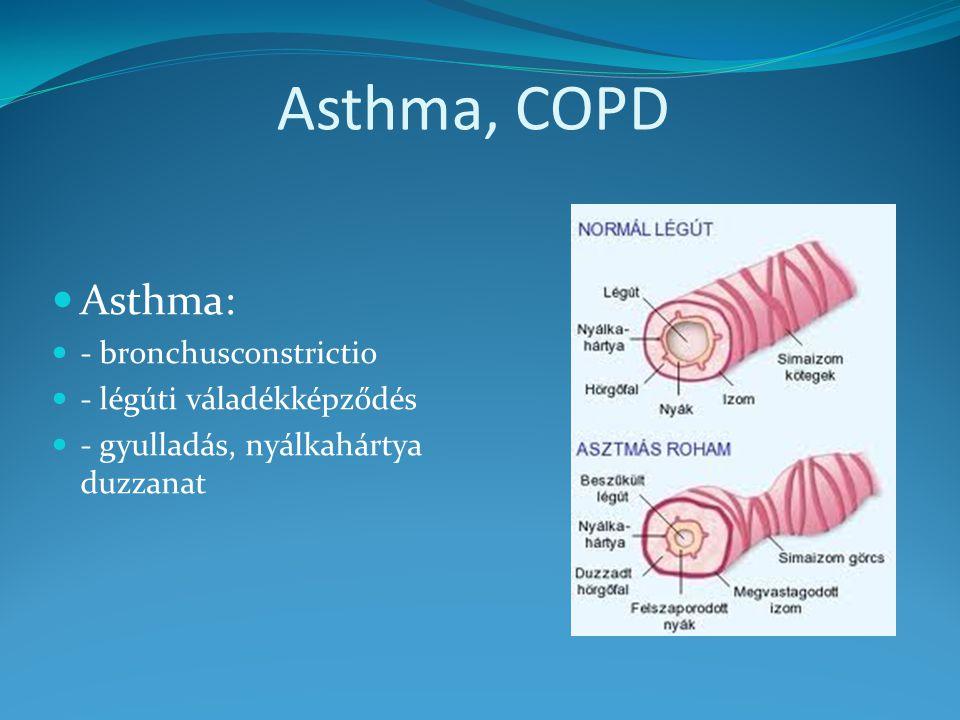 Asthma, COPD Asthma: - bronchusconstrictio - légúti váladékképződés