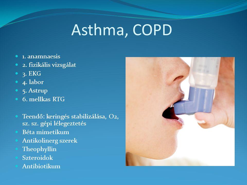 Asthma, COPD 1. anamnaesis 2. fizikális vizsgálat 3. EKG 4. labor