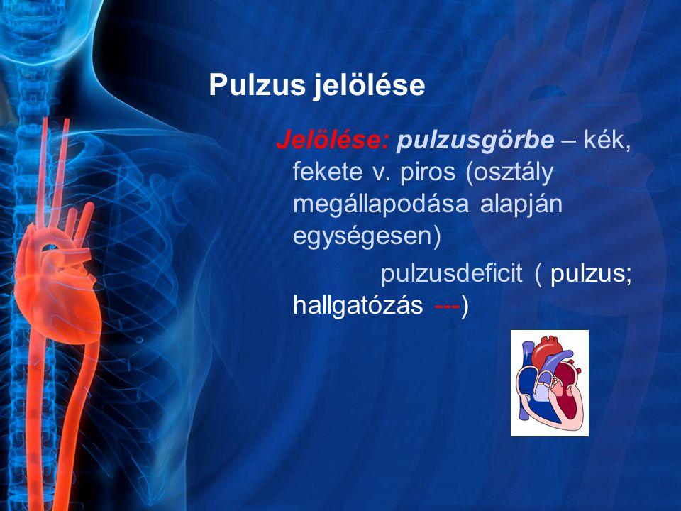 Pulzus jelölése Jelölése: pulzusgörbe – kék, fekete v. piros (osztály megállapodása alapján egységesen)