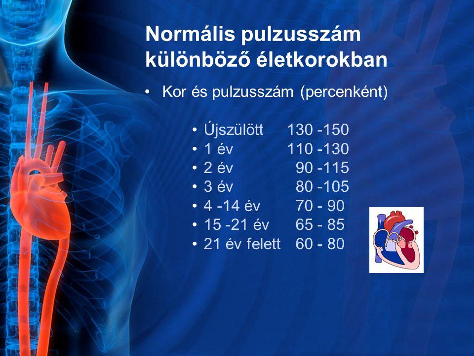 Normális pulzusszám különböző életkorokban