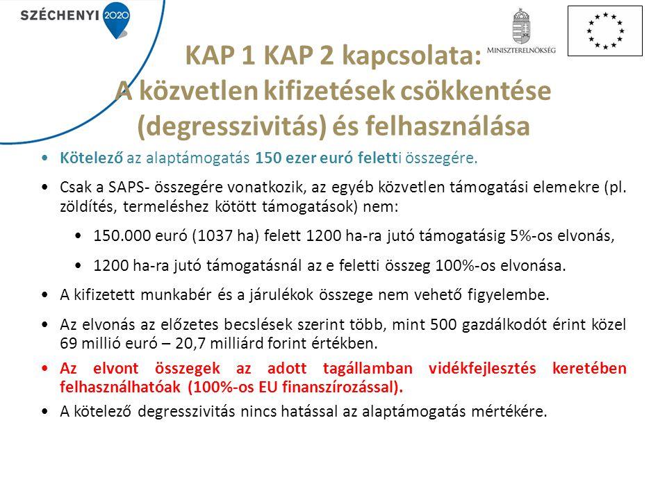 KAP 1 KAP 2 kapcsolata: A közvetlen kifizetések csökkentése (degresszivitás) és felhasználása