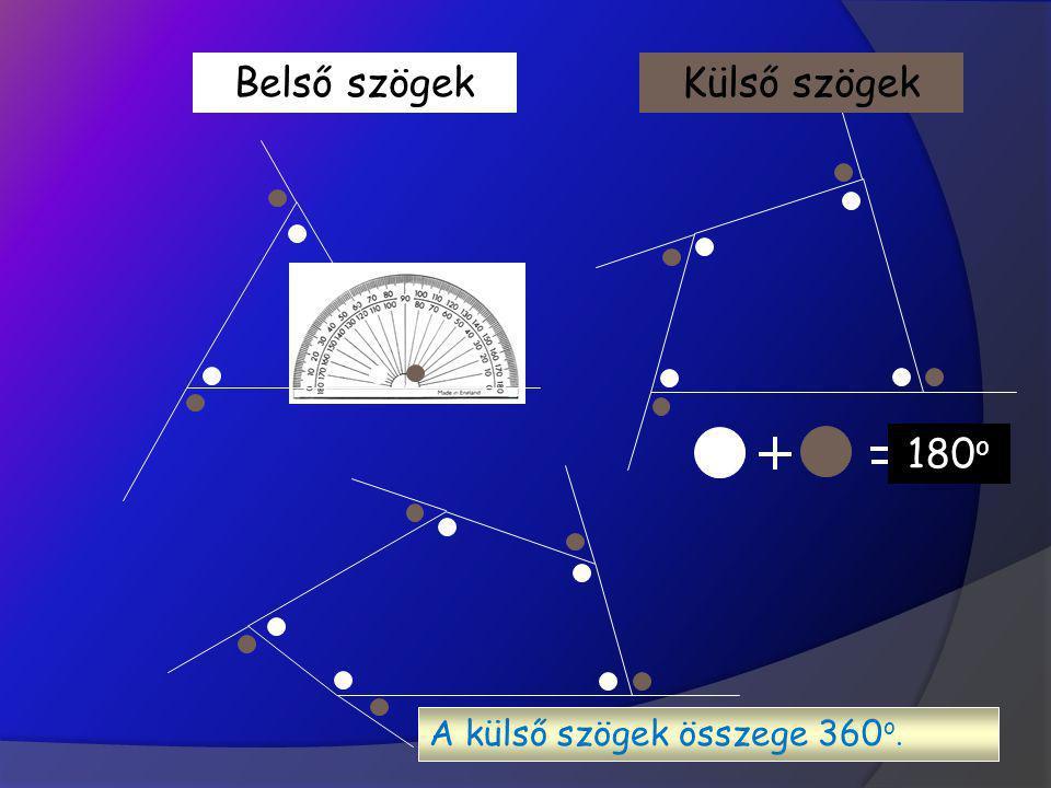 Külső szögek Belső szögek 180o A külső szögek összege 360o.