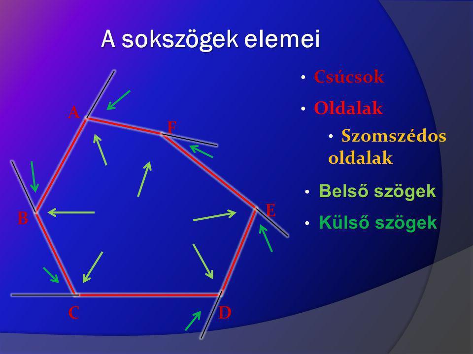 A sokszögek elemei А F E B C D Csúcsok Oldalak Szomszédos oldalak