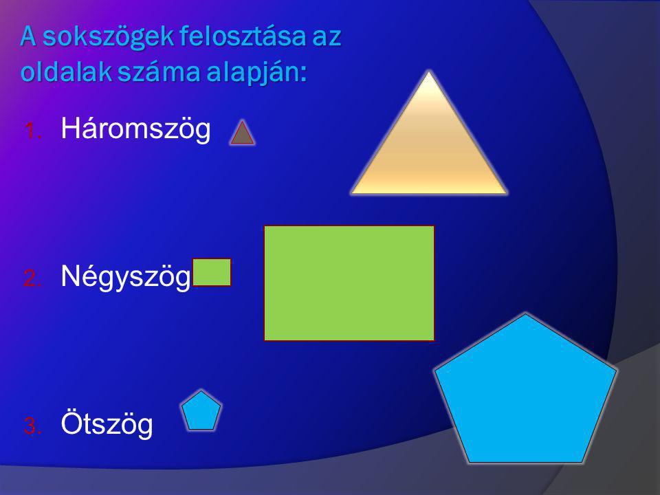 A sokszögek felosztása az oldalak száma alapján: