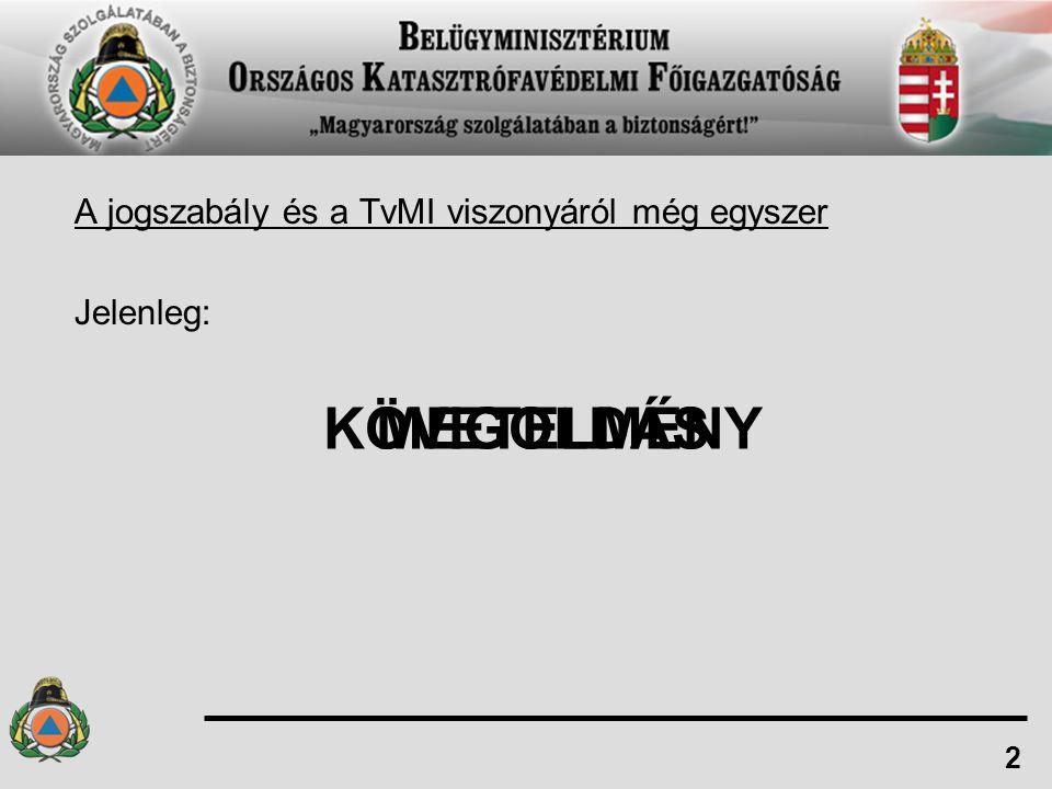 KÖVETELMÉNY MEGOLDÁS A jogszabály és a TvMI viszonyáról még egyszer