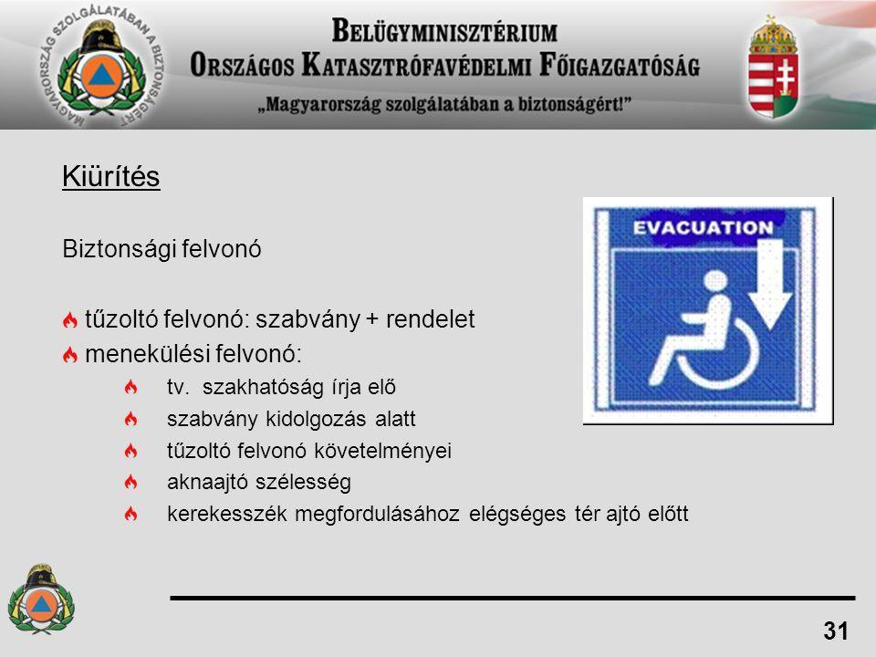 Kiürítés Biztonsági felvonó tűzoltó felvonó: szabvány + rendelet