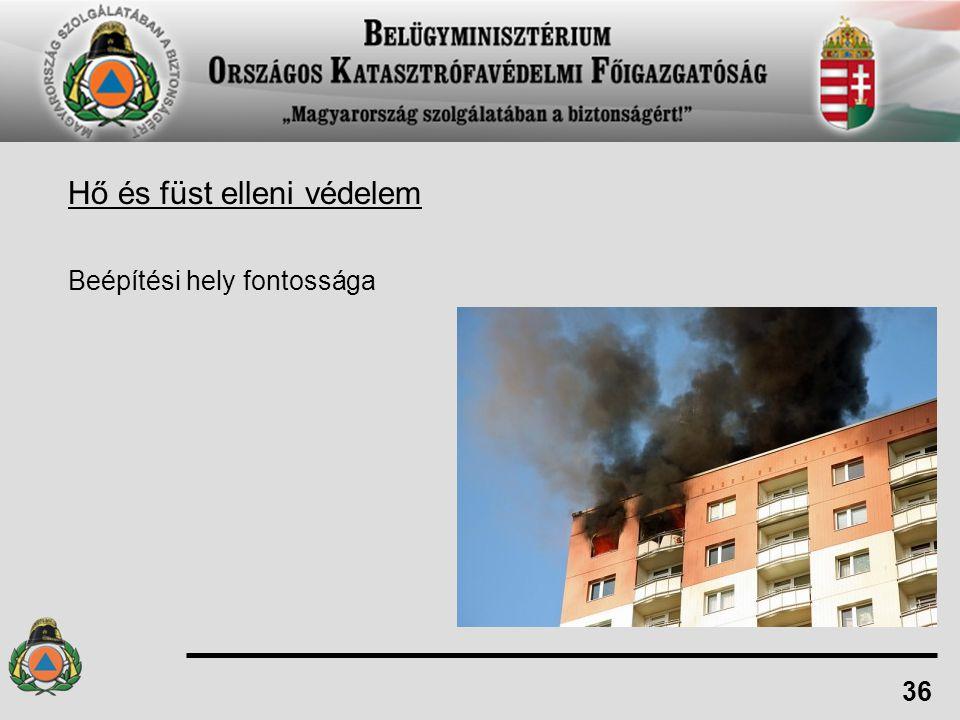 Hő és füst elleni védelem