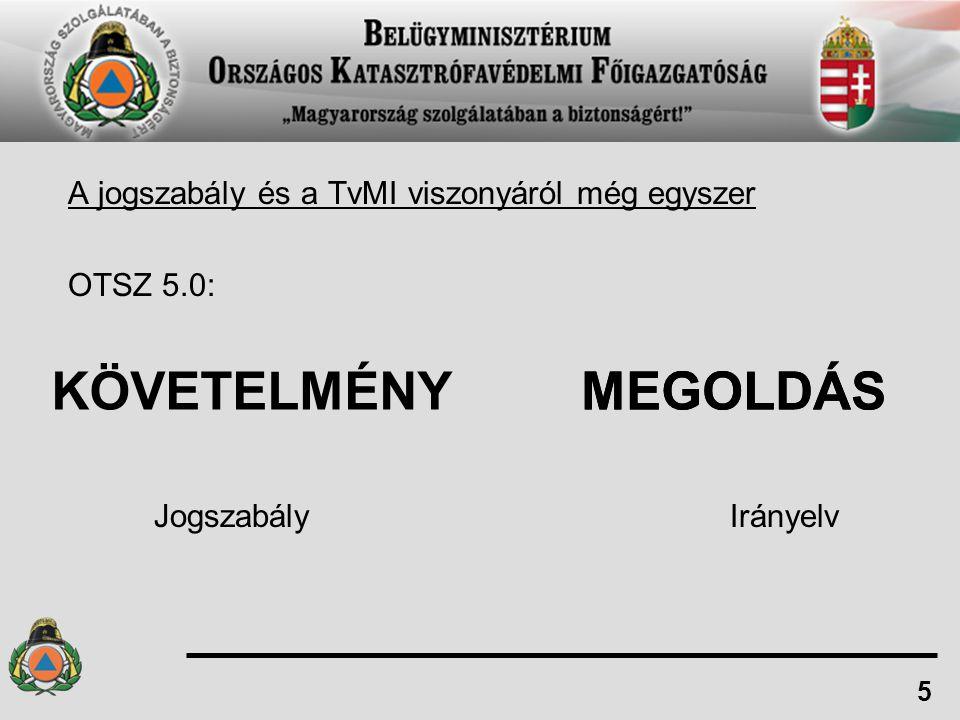 KÖVETELMÉNY MEGOLDÁS MEGOLDÁS