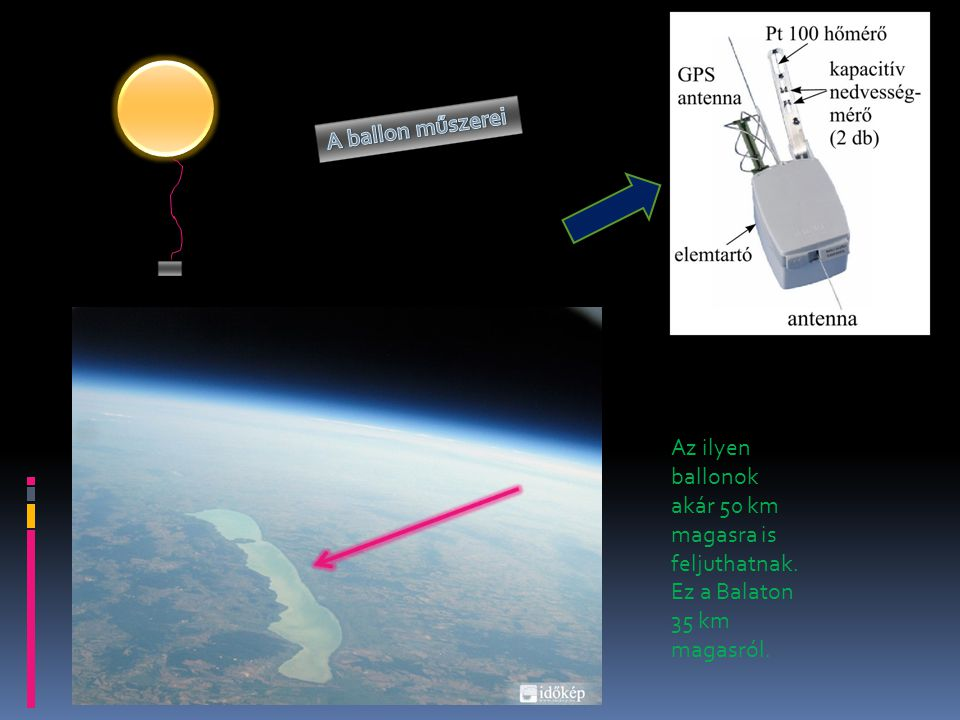 A ballon műszerei Az ilyen ballonok akár 50 km magasra is feljuthatnak.