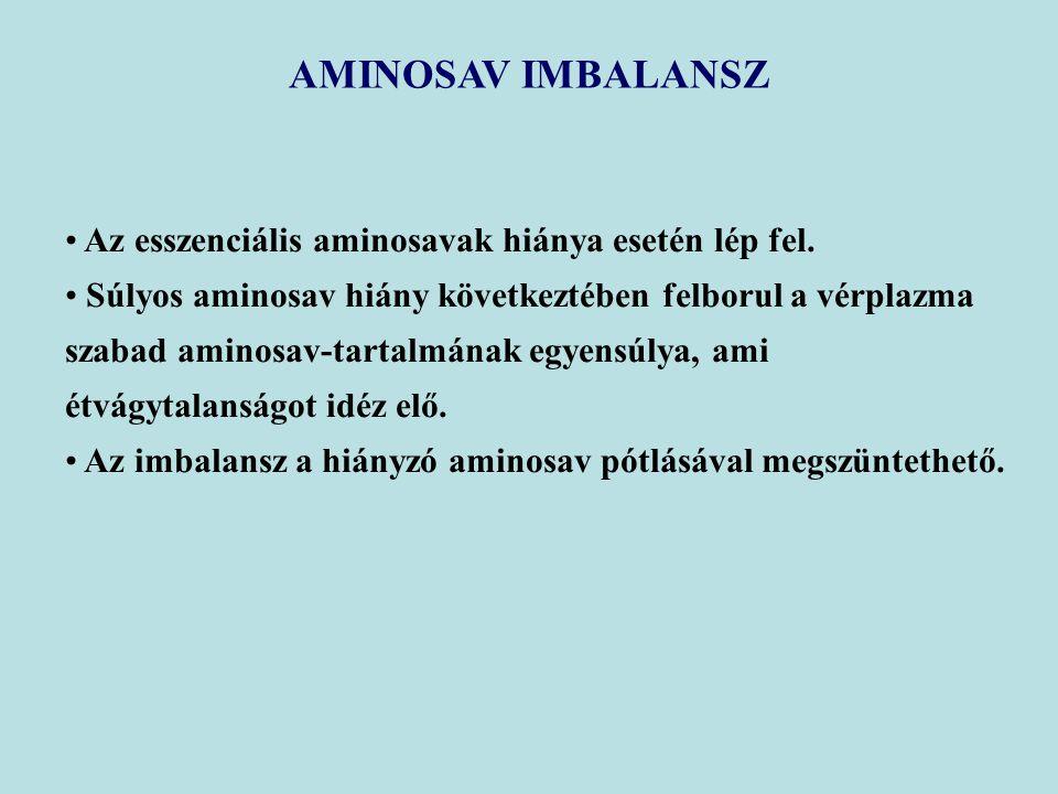 AMINOSAV IMBALANSZ Az esszenciális aminosavak hiánya esetén lép fel.