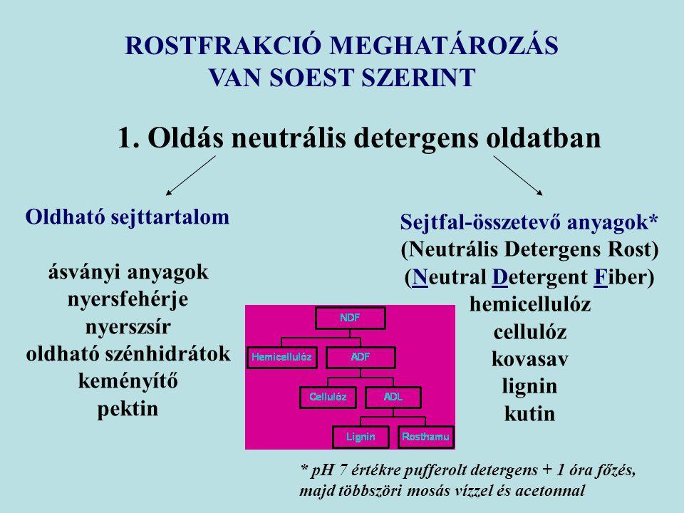1. Oldás neutrális detergens oldatban