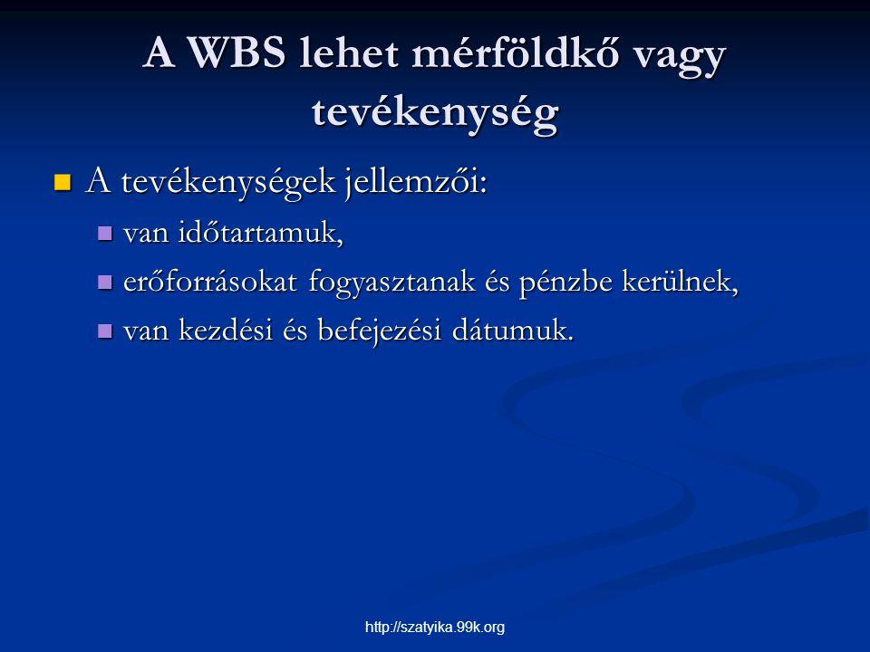 A WBS lehet mérföldkő vagy tevékenység