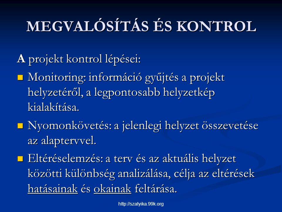 MEGVALÓSÍTÁS ÉS KONTROL