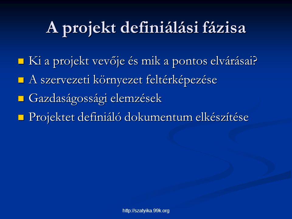 A projekt definiálási fázisa