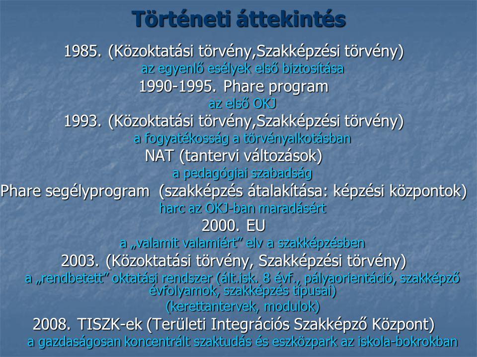 Történeti áttekintés 1985. (Közoktatási törvény,Szakképzési törvény)