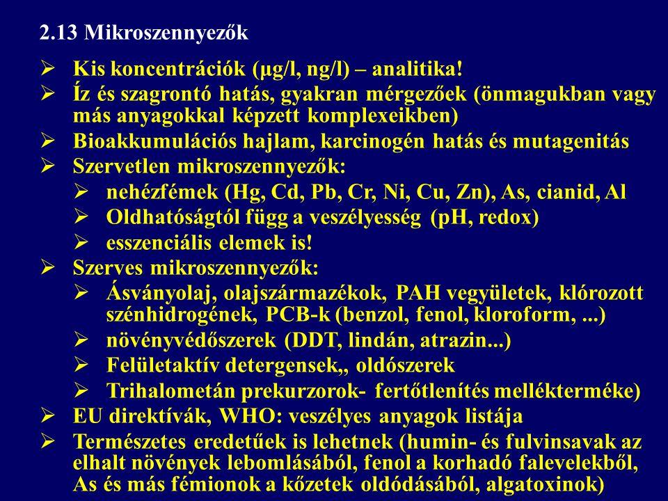 2.13 Mikroszennyezők Kis koncentrációk (μg/l, ng/l) – analitika!