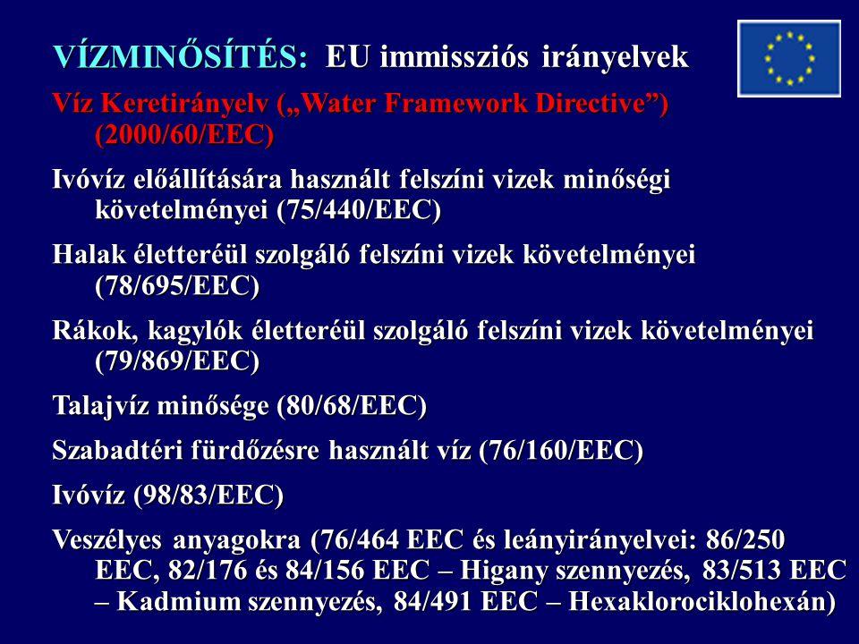 EU immissziós irányelvek