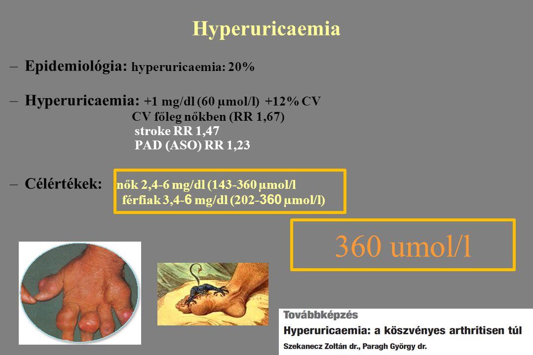 360 umol/l Hyperuricaemia Epidemiológia: hyperuricaemia: 20%