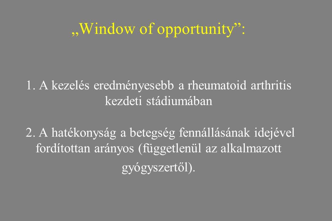 """Window of opportunity : 1"
