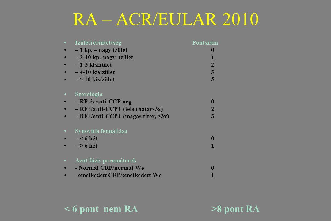 RA – ACR/EULAR 2010 < 6 pont nem RA >8 pont RA
