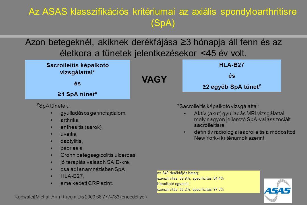 Sacroileitis képalkotó vizsgálattal*