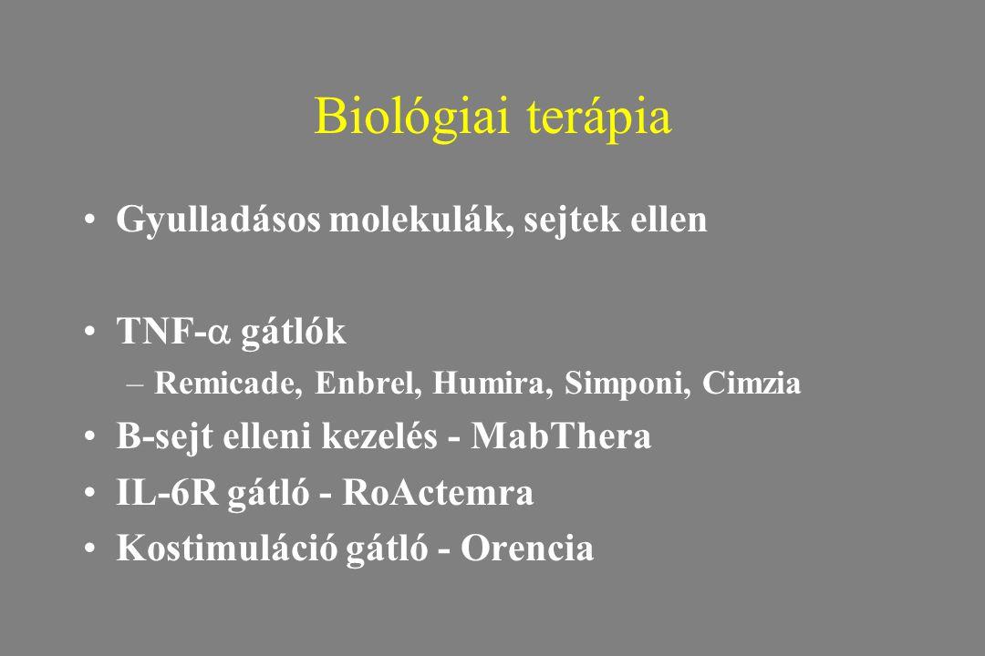 Biológiai terápia Gyulladásos molekulák, sejtek ellen TNF- gátlók