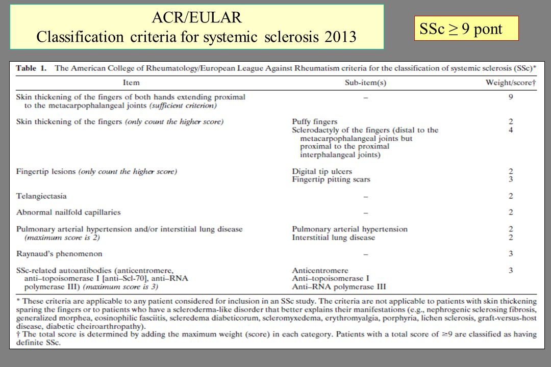 Classification criteria for systemic sclerosis 2013