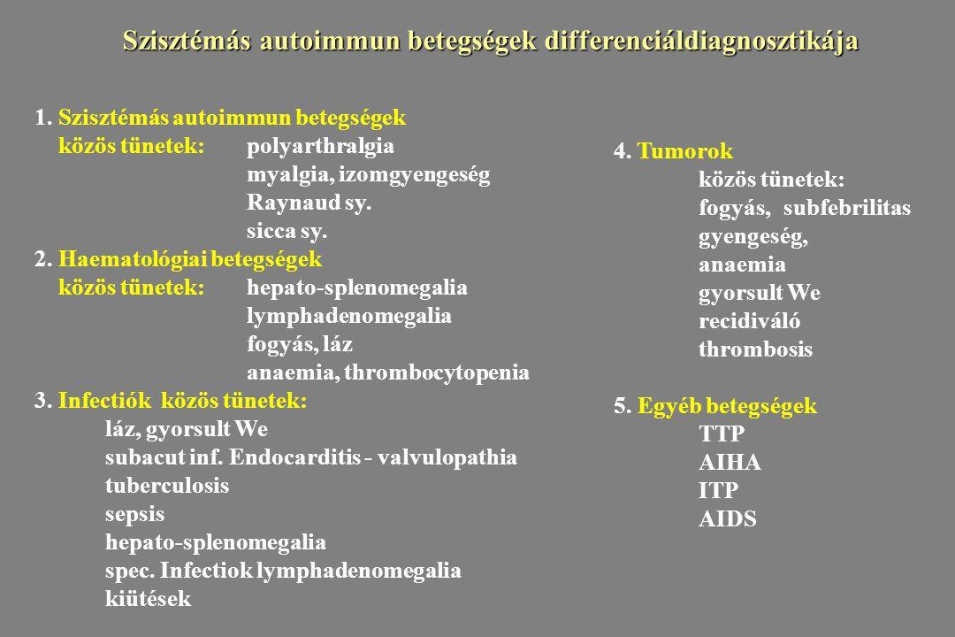 Szisztémás autoimmun betegségek differenciáldiagnosztikája