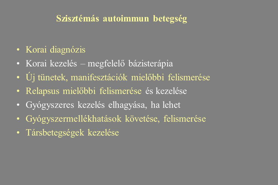 Szisztémás autoimmun betegség