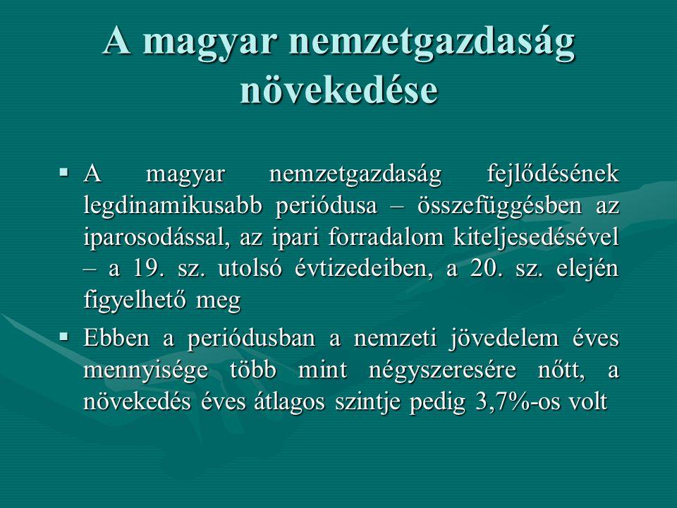 A magyar nemzetgazdaság növekedése