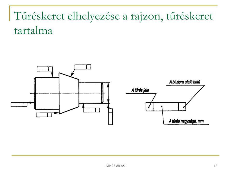 Tűréskeret elhelyezése a rajzon, tűréskeret tartalma