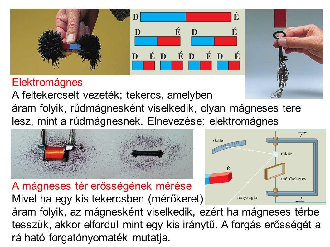 Elektromágnes A feltekercselt vezeték; tekercs, amelyben.
