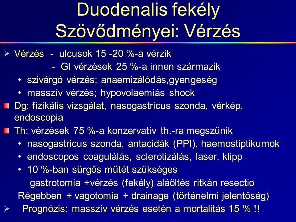 Duodenalis fekély Szövődményei: Vérzés