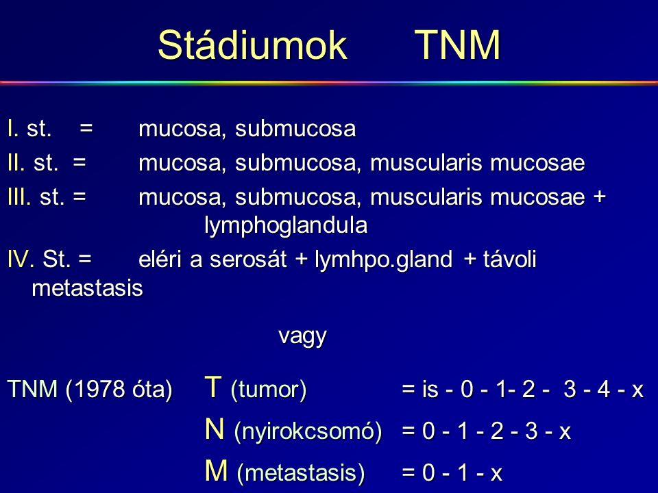 Stádiumok TNM I. st. = mucosa, submucosa