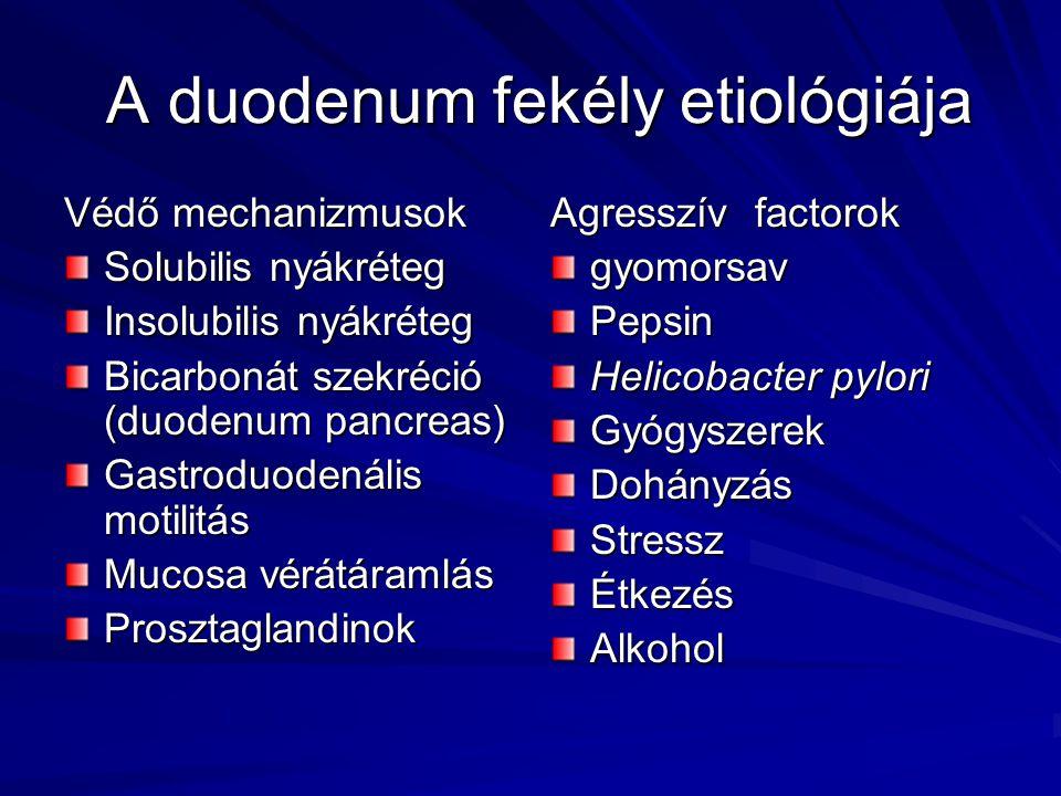 A duodenum fekély etiológiája