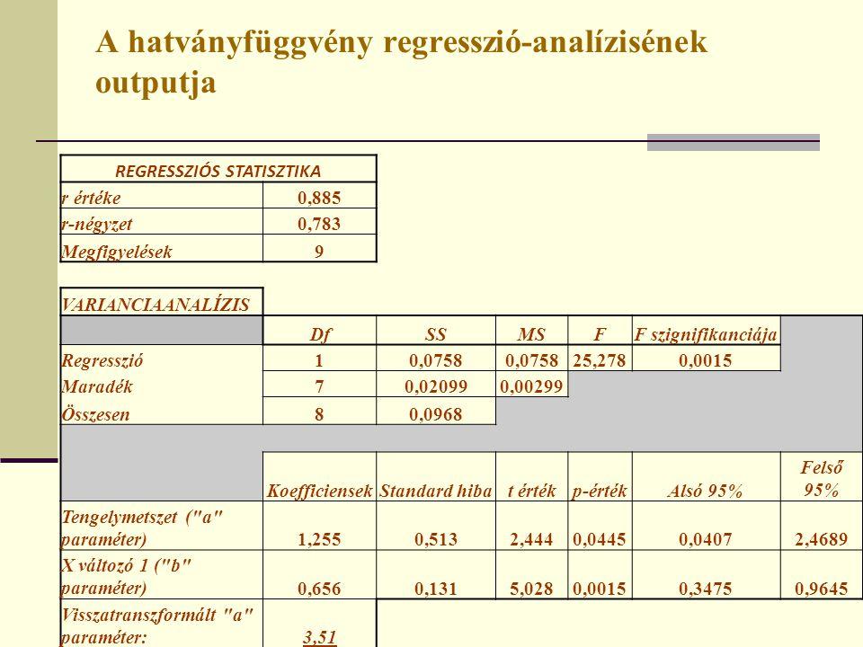 A hatványfüggvény regresszió-analízisének outputja